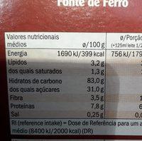 Corn flakes - Voedigswaarden