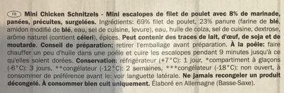 Mini Chicken Schnitzels - Ingredients