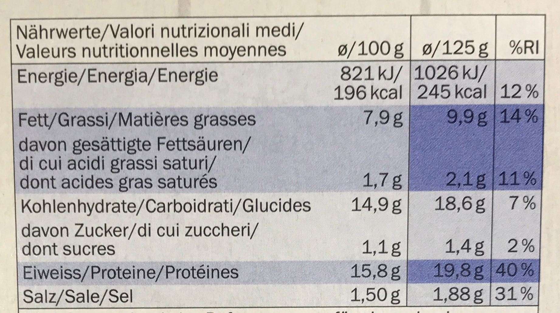Mini Chicken Schnitzels - Nutrition facts