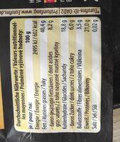 Cashewkerne, Naturell - Valori nutrizionali - de