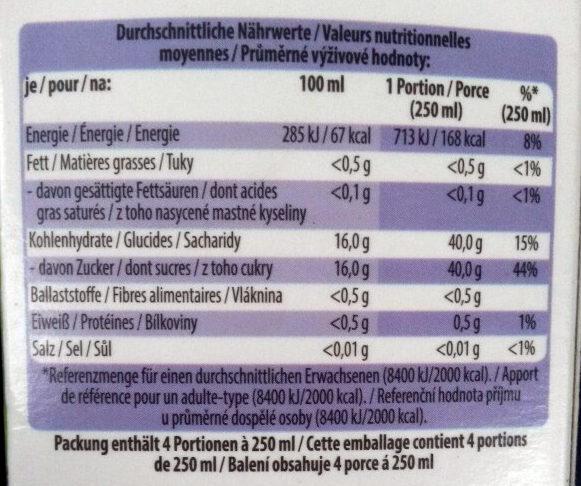 Traubensaft - Informations nutritionnelles