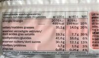 cake choco - Nutrition facts - de