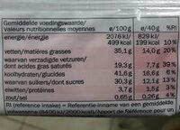 Gâteau avec 50% préparation crémeuse, décoré avec lignes de glaçage - Informations nutritionnelles - fr