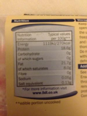 British Pork Loin Chops - Nutrition facts - en