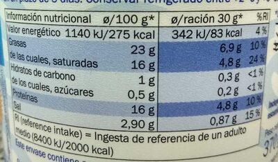 Feta en dados - Información nutricional