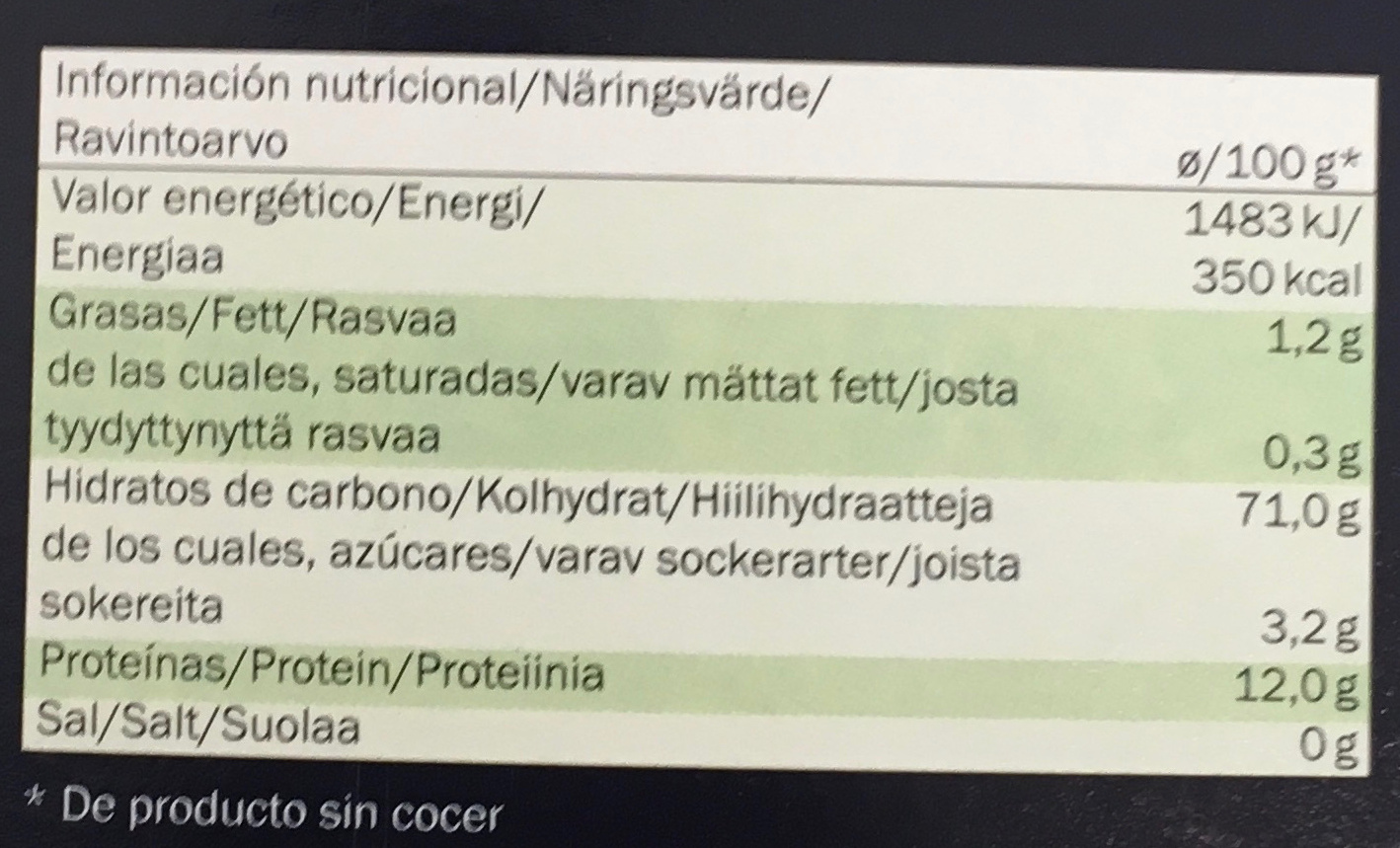 Cannelloni - Voedingswaarden - fr