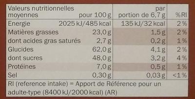 Barquettes choco-noisette - Informations nutritionnelles