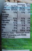 Soczewica zielona - Nutrition facts - pl