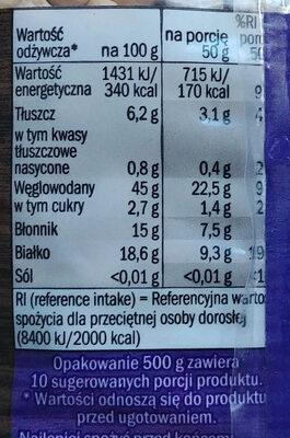 Ciecierzyca - Voedingswaarden - pl