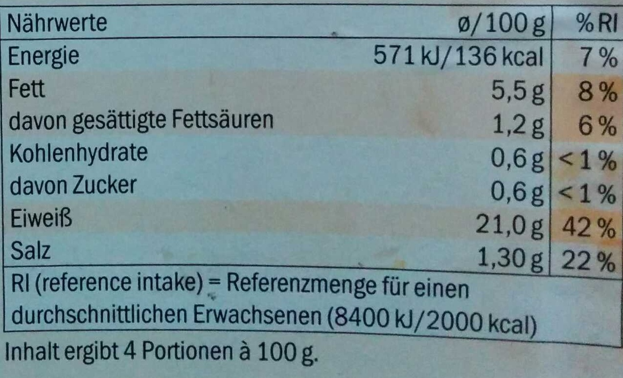 Hähnchenminutenschnitzel Arizona - Nutrition facts - de