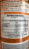 Carrot and coriander soup - Nutrition facts
