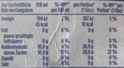 Schwarze Johannisbeere Nektar - Valori nutrizionali