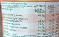 Sirop ICE Tea Peach - Voedingswaarden - fr