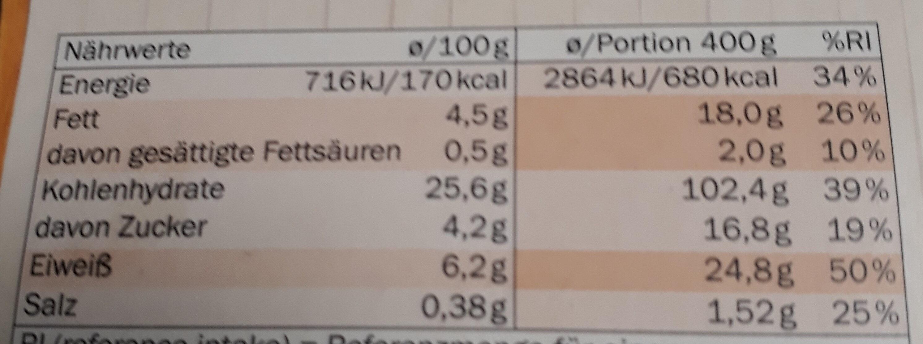 Chicken Sweet-Sour - Nutrition facts - de