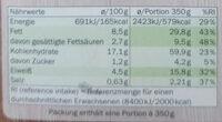Tagliatelle Spinat-Ricotta - Nutrition facts