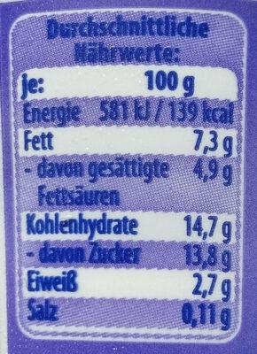 Sahne Kefir mild Heidelbeere - Voedingswaarden - de
