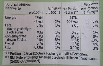 Bio Hafer Drink - Nutrition facts - de