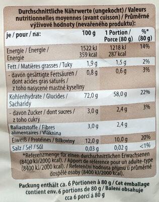 Teigwaren aus Hartweizengrieß - Nutrition facts