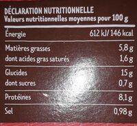 Poule au riz - Informations nutritionnelles - fr