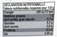 Bœuf bourguignon & pommes de terre - Voedingswaarden - fr