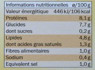 Saumon sauce Oseille & son riz pilaf - Informations nutritionnelles