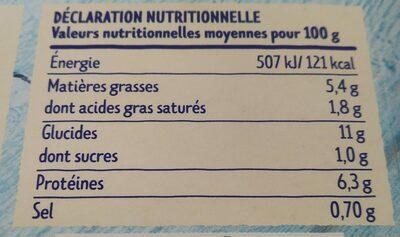 Saumon sauce oseille & son riz pilaf - Informations nutritionnelles - fr