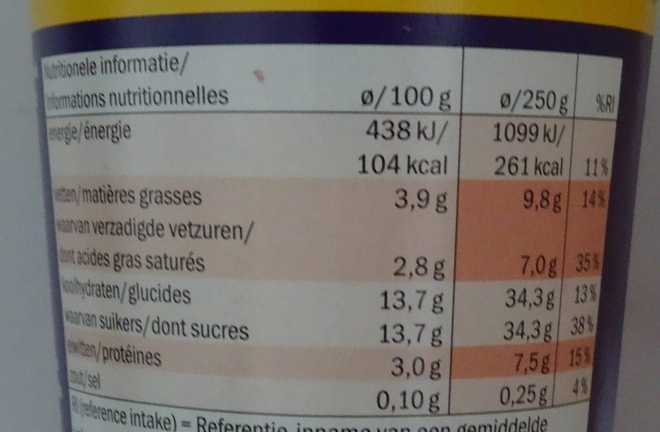 Lassi à l'ananas et noix de coco - Informations nutritionnelles