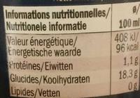 Balsamic vinegar of modena - Nutrition facts