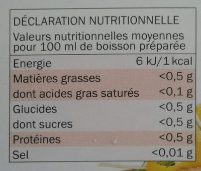 Lord Nelson Rooibos, Zitrone Pfeffer - Nutrition facts