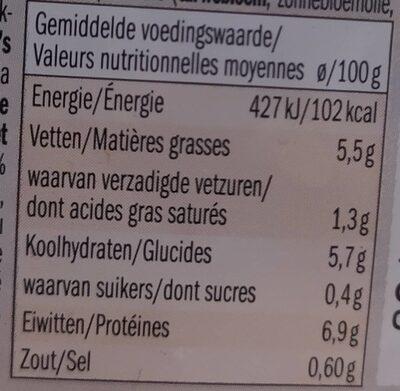 Caesar Salat, Gemischt - Voedingswaarden - fr