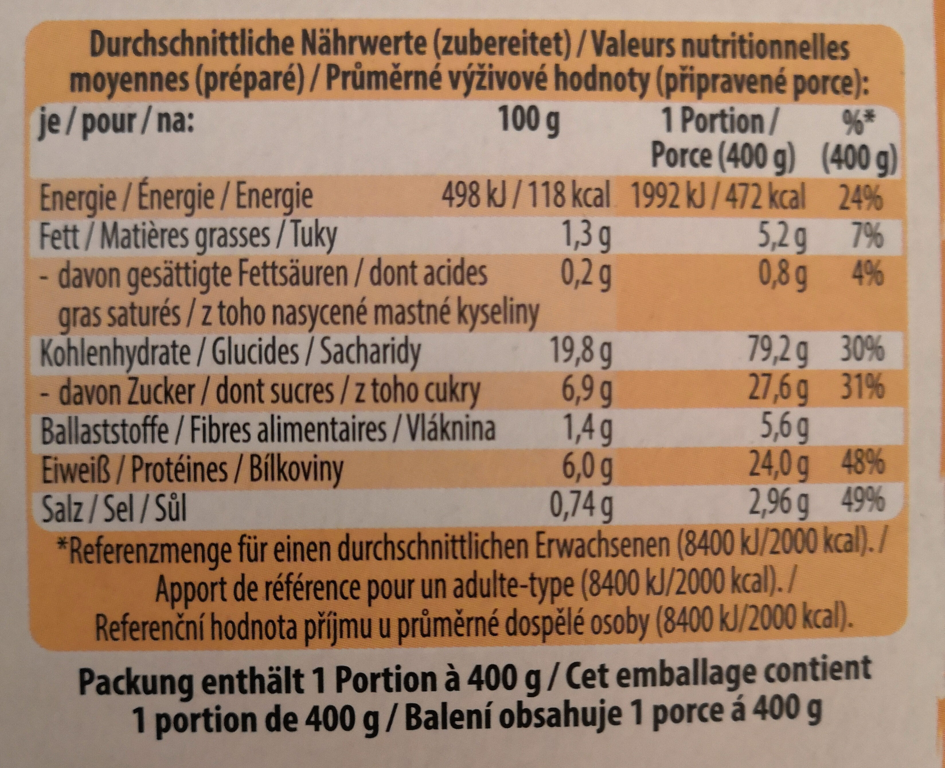 Huhn süss-sauer - Nutrition facts