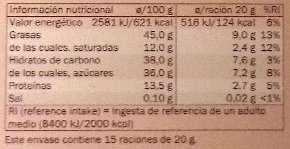 Turrón de chocolate negro con almendras - Información nutricional - es