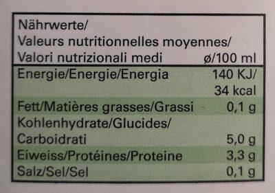 Pfeffer schwarz gemahlen - Informação nutricional