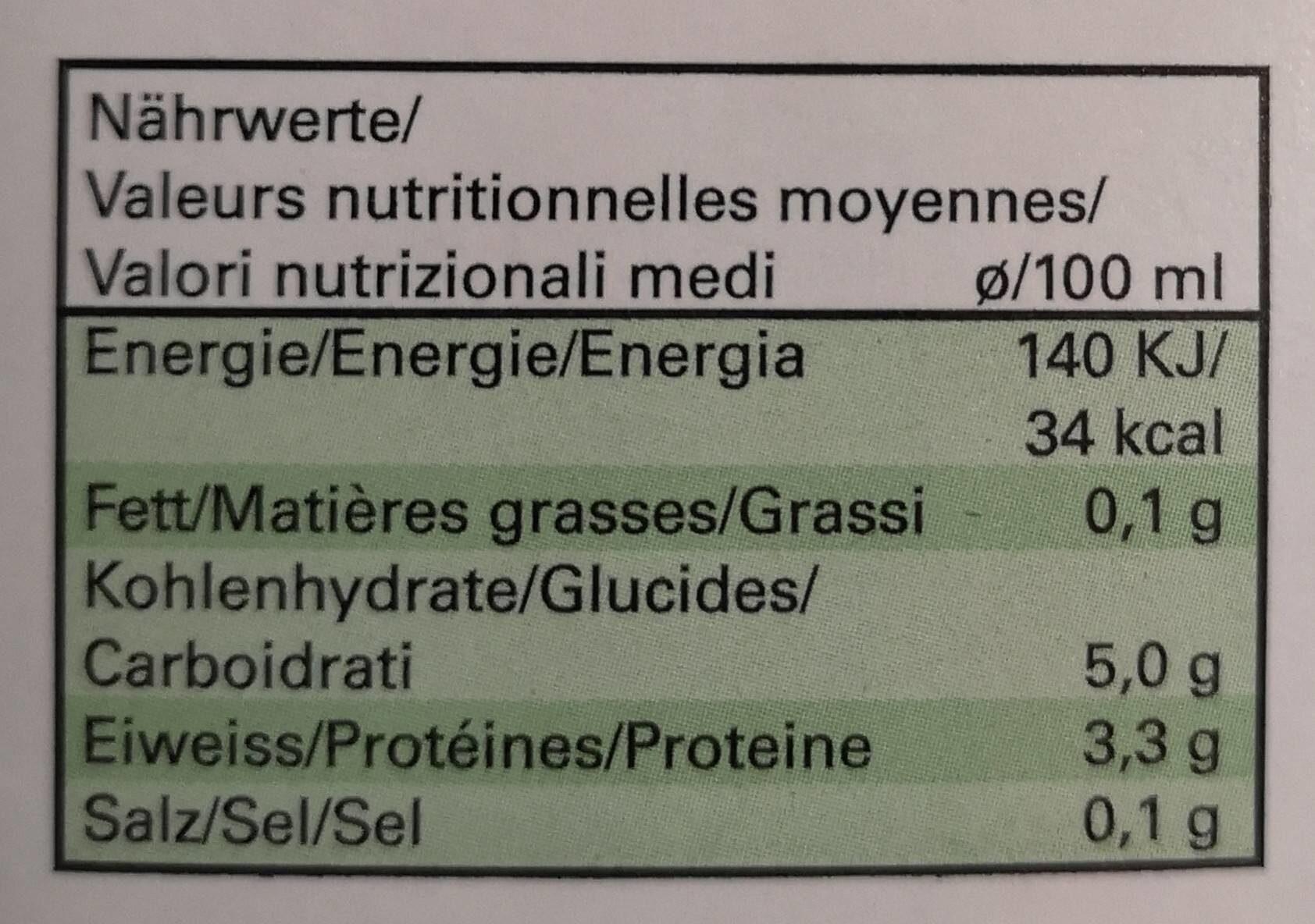 Pfeffer schwarz gemahlen - Informação nutricional - fr