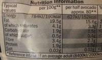 Avocats - Voedigswaarden