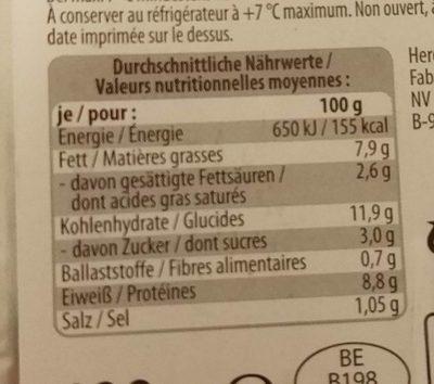 Burgundersosse - Valori nutrizionali - fr