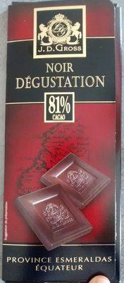 Chocolat - Producte