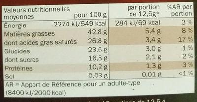 Chocolat - Informació nutricional