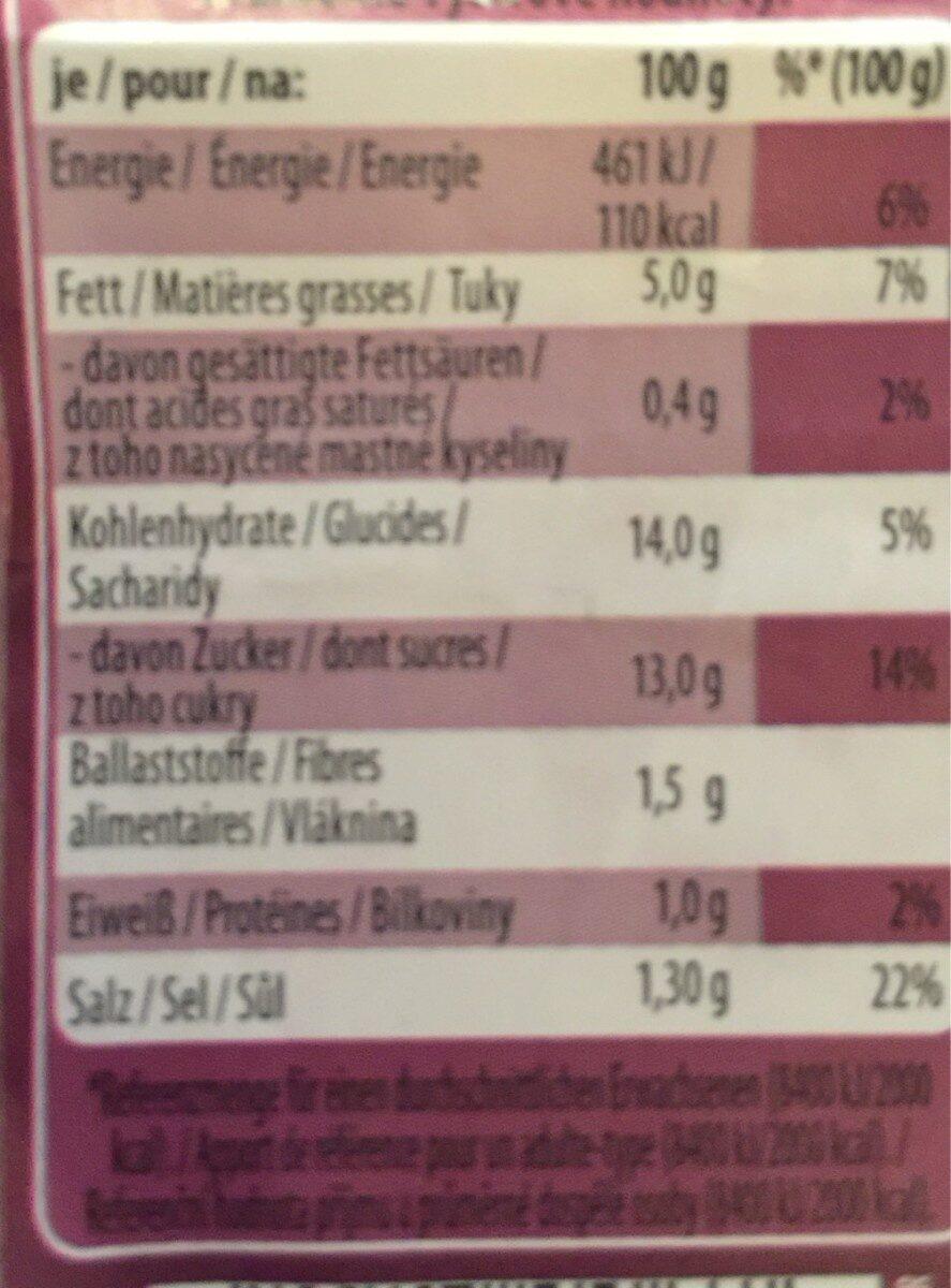 Rotkrautsalat mit Äpfeln und Zwiebeln - Informations nutritionnelles