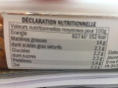 Tomate olive - Informations nutritionnelles - fr