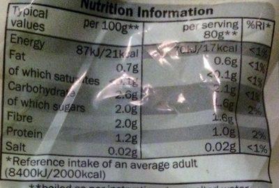 Leeks - Nutrition facts