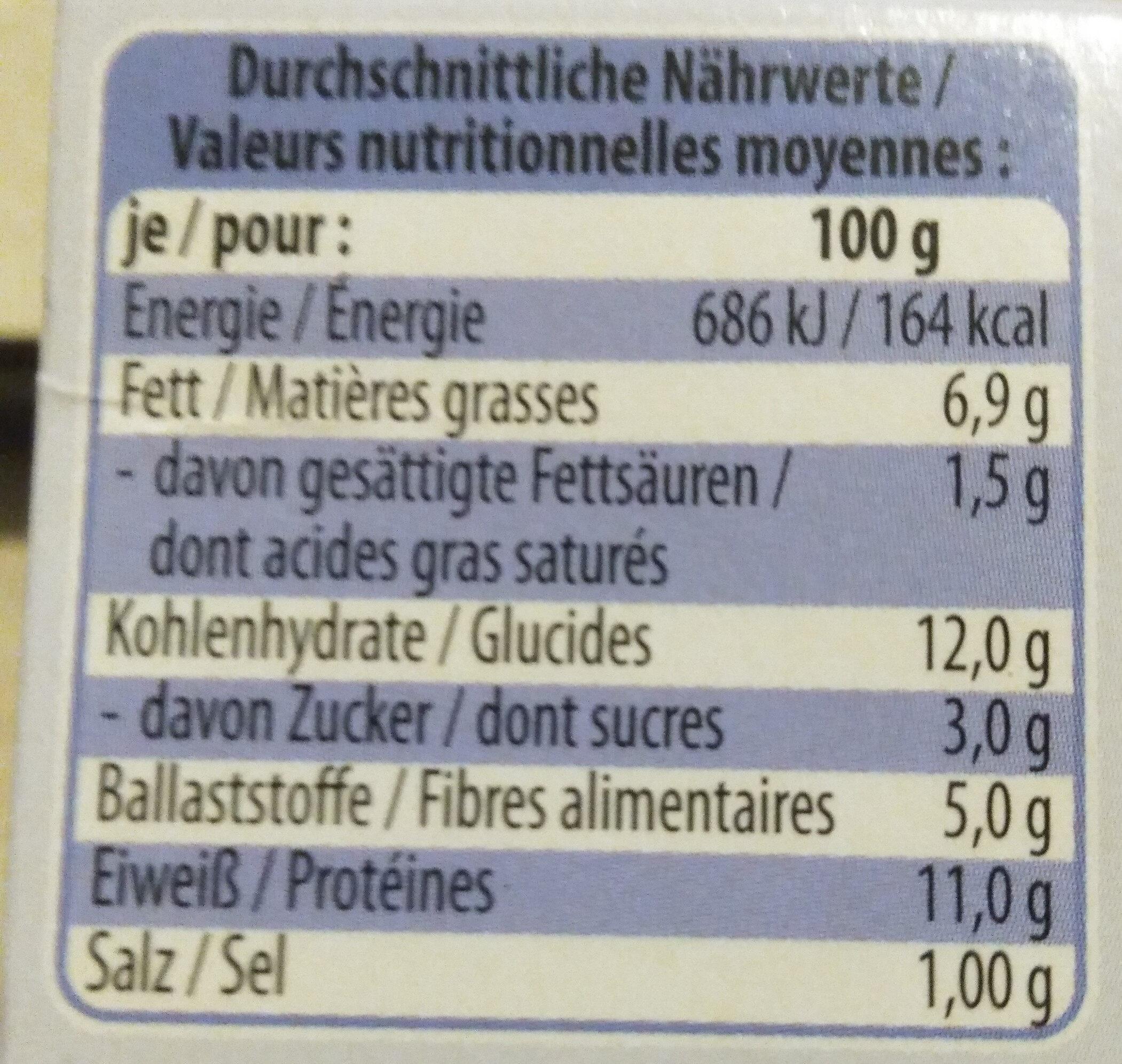 Thunfisch-Salat Mexikanisch - Nutrition facts