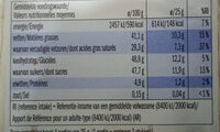 Vollmilchschokolade, Kakaocreme - Voedigswaarden