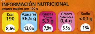 Castañas frescas - Informations nutritionnelles - es