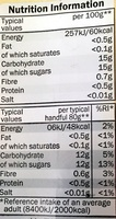 fresh mixed grapes - Nutrition facts