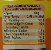 Noix de cajou grillées - Informations nutritionnelles - de
