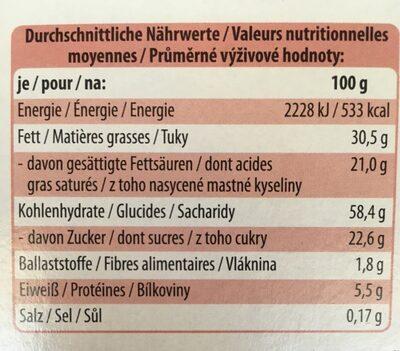 Butter Spritzgebäck - Výživové údaje - de