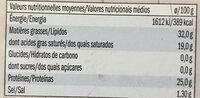 Appenzeller slices - Valori nutrizionali - en