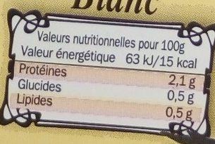 Kulturchampignons weiß - Informations nutritionnelles