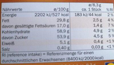 Toffee & Nuts - Valori nutrizionali - de